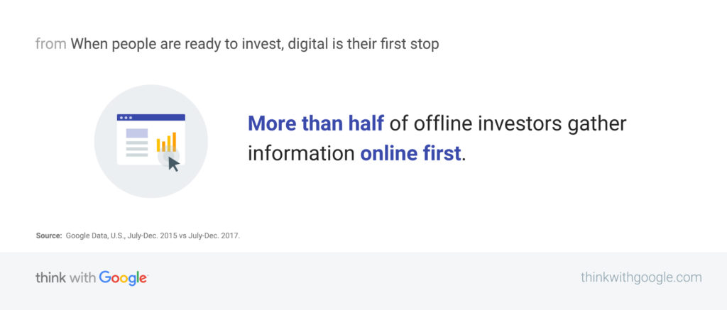 investire digitale dati thinkwithgoogle